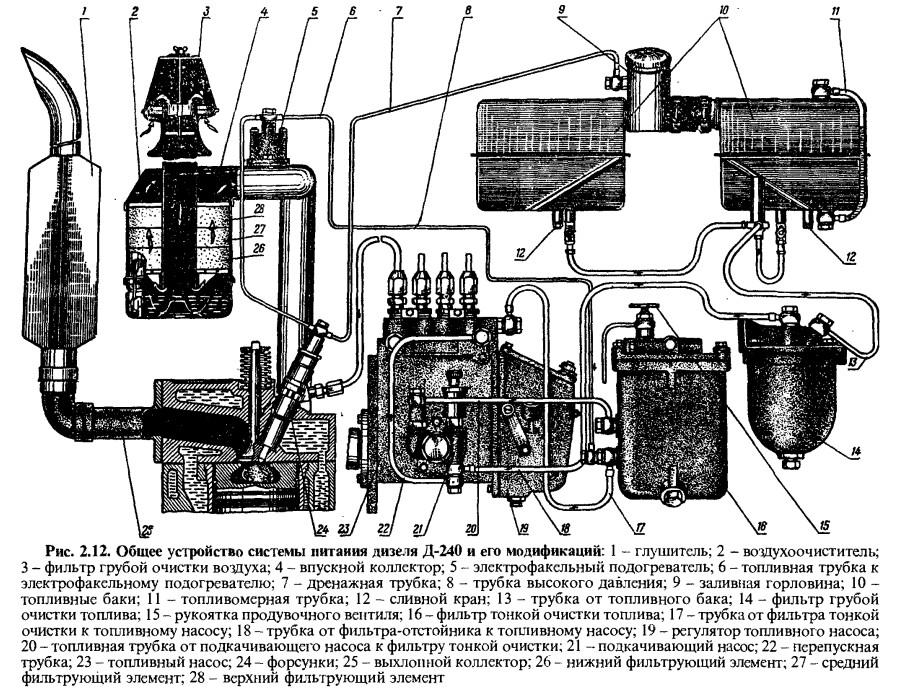 Трактор К-700А фото | ЖЕЛЕЗНЫЙ-КОНЬ.РФ
